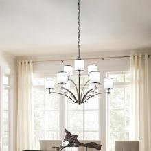 Click to browse Prospect Park Range by Elstead Feiss Lighting - First Choice Lighting