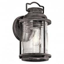 Click to browse Outdoor Lights by Elstead Kichler Lighting - First Choice Lighting